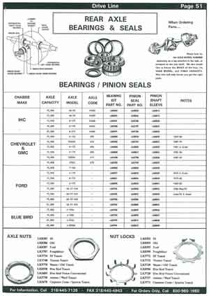 School Bus Rear Axle Bearings and Seals