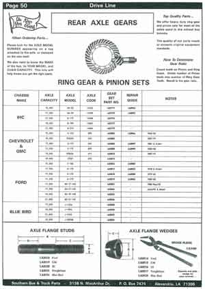 Ring  Gear and Pinion Sets for School Buses