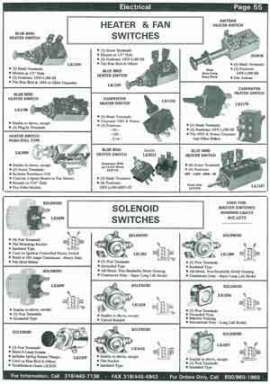School Bus Solenoid Switches