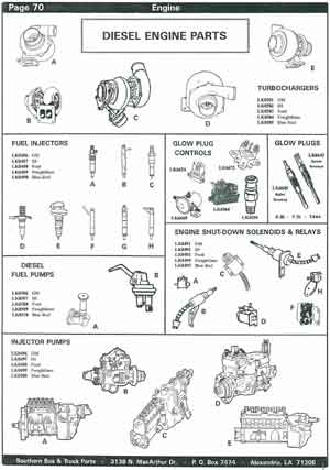 international school bus engine parts rh busparts com School Bus Inspection Diagram School Bus Engine