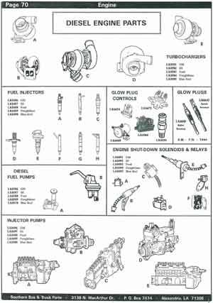 School Bus Engine Parts