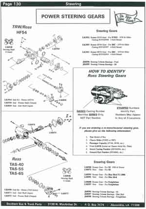 Jetta Golf 93 99 Mk3 as well Assembly overview power steering box  zf besides Steering  ponents moreover Troubleshooting Tech Tips Within Trw Steering Box Diagram also TSTT. on trw power steering gear box diagram with how to