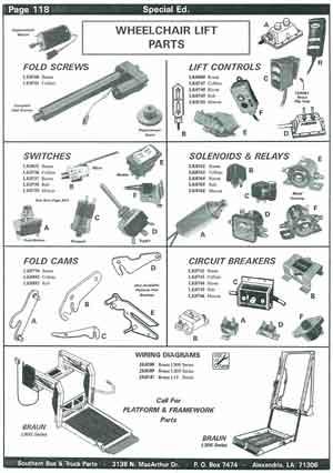Diagram Of Wheelchair Lift Parts Modern Design Of Wiring Diagram